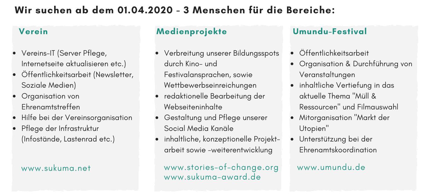 BFD Stellen Beschreibung 2020